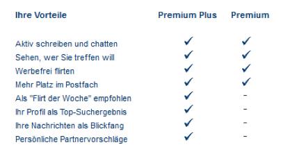 Unterschiedliche Friendscout24 Kosten bei Premium und Premium Plus